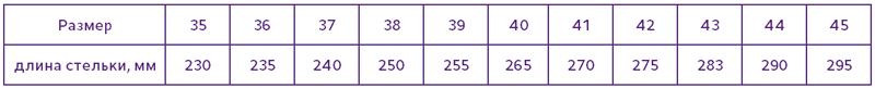 Стельки ортопедические мужские, женские (мех) СТ-133