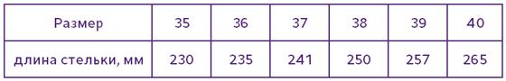 Стельки ортопедические женские, СТ-129