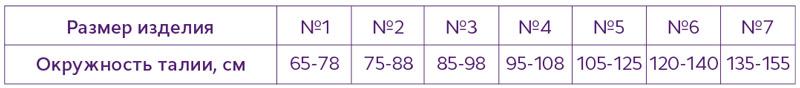 """Бандаж послеоперационный """"Еврокомфорт"""" на основе хлопка (85%) (ширина 26 см) DO501"""