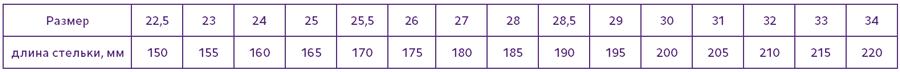 Стельки ортопедические детские (кожа) СТ-169