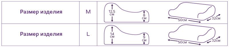 Подушка с эффектом памяти, ТОП-119L