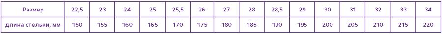 Стельки ортопедические детские (мех) СТ-168