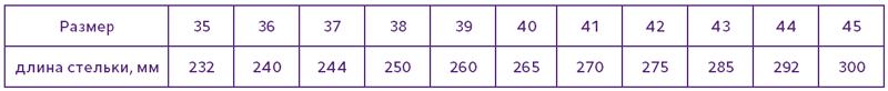Стельки ортопедические мужские, женские (мех) СТ-132