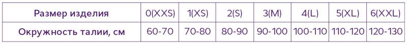 "Бандаж послеоперационный ""ТРИВЕС, Т-1336 размер (M,L,Xl,XXL)"
