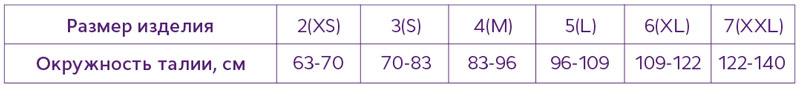 "Бандаж послеоперационный БПО - ""ТРИВЕС"", (ширина 25 см) Т-1332 (S,L,XXL)"