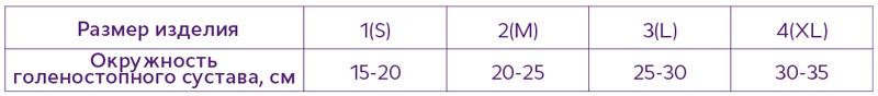 """Бандаж компрессионный на голеностопный сустав БГКСС """"ТРИВЕС"""" Т-8608/1"""