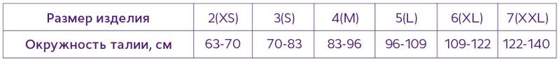 """Бандаж послеоперационный БПО - """"ТРИВЕС"""", (ширина 30 см) Т-1333 размер (S,M,XL)"""