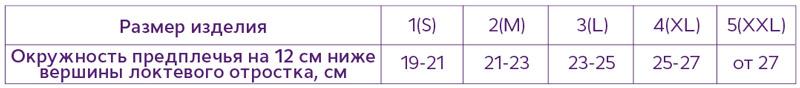 """Бандаж компрессионный на локтевой сустав БКЛС - """"ТРИВЕС"""" Т-8204"""