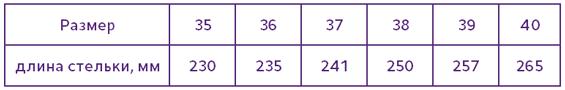 Стельки ортопедические женские СТ-128