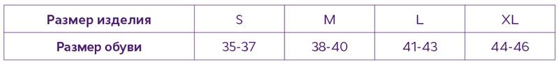 Приспособления разгружающие (подпяточники амортизирующие) СТ-234